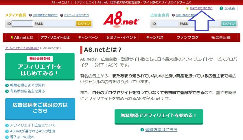 A8登録方法